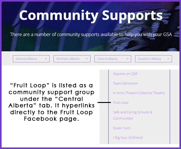 Community supports Fruit Loop link